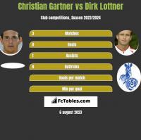 Christian Gartner vs Dirk Lottner h2h player stats