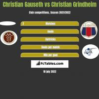 Christian Gauseth vs Christian Grindheim h2h player stats