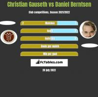 Christian Gauseth vs Daniel Berntsen h2h player stats