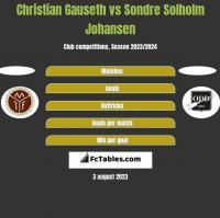 Christian Gauseth vs Sondre Solholm Johansen h2h player stats