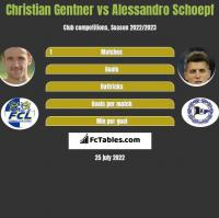 Christian Gentner vs Alessandro Schoepf h2h player stats