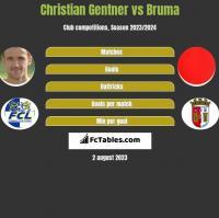 Christian Gentner vs Bruma h2h player stats