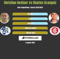 Christian Gentner vs Charles Aranguiz h2h player stats