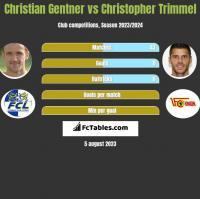 Christian Gentner vs Christopher Trimmel h2h player stats