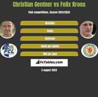Christian Gentner vs Felix Kroos h2h player stats