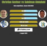Christian Gentner vs Suleiman Abdullahi h2h player stats