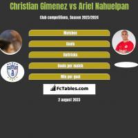 Christian Gimenez vs Ariel Nahuelpan h2h player stats