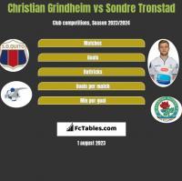 Christian Grindheim vs Sondre Tronstad h2h player stats