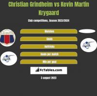 Christian Grindheim vs Kevin Martin Krygaard h2h player stats