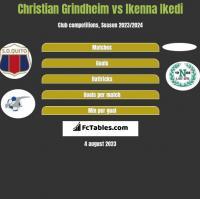 Christian Grindheim vs Ikenna Ikedi h2h player stats