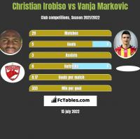 Christian Irobiso vs Vanja Markovic h2h player stats