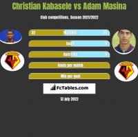 Christian Kabasele vs Adam Masina h2h player stats