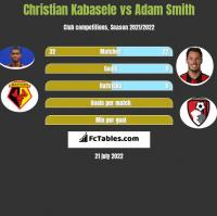 Christian Kabasele vs Adam Smith h2h player stats