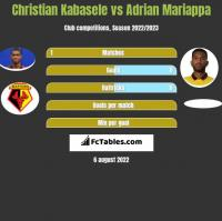 Christian Kabasele vs Adrian Mariappa h2h player stats