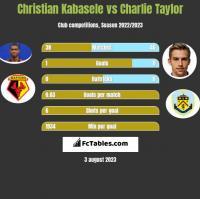 Christian Kabasele vs Charlie Taylor h2h player stats