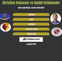 Christian Kabasele vs Daniel Drinkwater h2h player stats