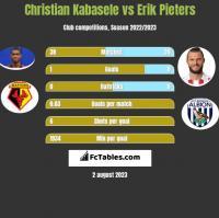 Christian Kabasele vs Erik Pieters h2h player stats