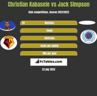 Christian Kabasele vs Jack Simpson h2h player stats