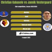 Christian Kabasele vs Jannik Vestergaard h2h player stats