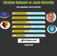 Christian Kabasele vs Jason McCarthy h2h player stats