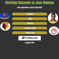 Christian Kabasele vs Jose Holebas h2h player stats