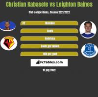 Christian Kabasele vs Leighton Baines h2h player stats