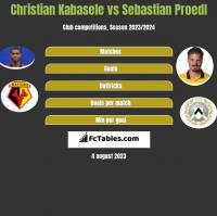 Christian Kabasele vs Sebastian Proedl h2h player stats