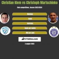Christian Klem vs Christoph Martschinko h2h player stats