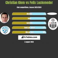 Christian Klem vs Felix Luckeneder h2h player stats