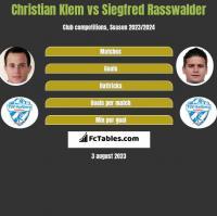 Christian Klem vs Siegfred Rasswalder h2h player stats