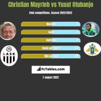 Christian Mayrleb vs Yusuf Otubanjo h2h player stats