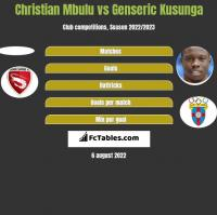 Christian Mbulu vs Genseric Kusunga h2h player stats