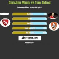 Christian Mbulu vs Tom Aldred h2h player stats