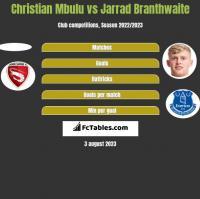 Christian Mbulu vs Jarrad Branthwaite h2h player stats