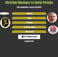 Christian Montano vs David Perkins h2h player stats