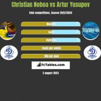 Christian Noboa vs Artur Jusupow h2h player stats