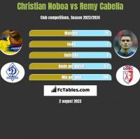 Christian Noboa vs Remy Cabella h2h player stats