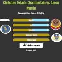 Christian Oxlade Chamberlain vs Aaron Martin h2h player stats