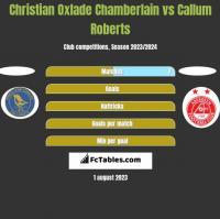 Christian Oxlade Chamberlain vs Callum Roberts h2h player stats