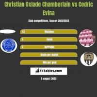Christian Oxlade Chamberlain vs Cedric Evina h2h player stats