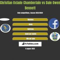 Christian Oxlade Chamberlain vs Dale Owen Bennett h2h player stats