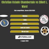 Christian Oxlade Chamberlain vs Elliott L. Ward h2h player stats