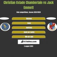 Christian Oxlade Chamberlain vs Jack Emmett h2h player stats