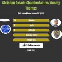 Christian Oxlade Chamberlain vs Wesley Thomas h2h player stats