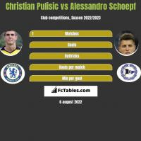Christian Pulisic vs Alessandro Schoepf h2h player stats