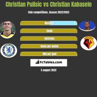 Christian Pulisic vs Christian Kabasele h2h player stats