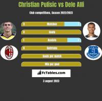 Christian Pulisic vs Dele Alli h2h player stats