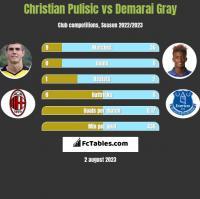 Christian Pulisic vs Demarai Gray h2h player stats