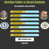 Christian Pulisic vs Gerard Deulofeu h2h player stats