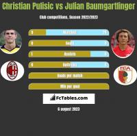 Christian Pulisic vs Julian Baumgartlinger h2h player stats